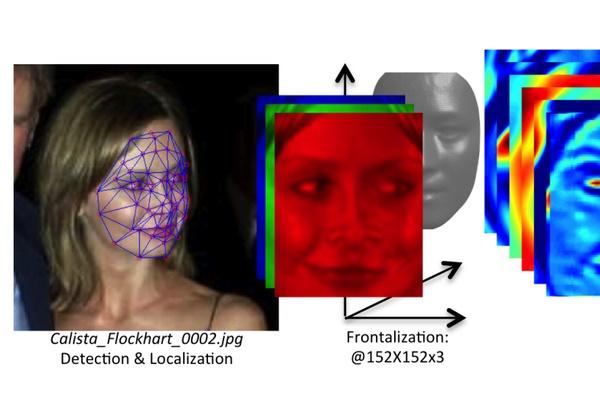 Facebook có công nghệ nhận diện khuôn mặt như mắt người