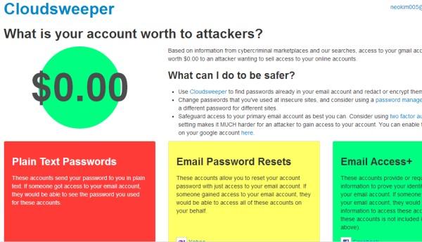 Tài khoản email của bạn có giá bao nhiêu?