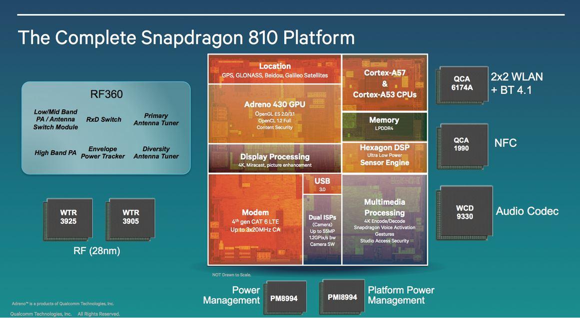 Qualcomm hé lộ 2 vi xử lý di động mới Snapdragon 808 và 810
