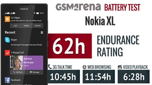 Đo thời lượng pin Nokia XL: Vượt trội so với Nokia X