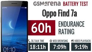 Đo thời lượng pin Oppo Find 7a: Thời gian thoại 3G ấn tượng