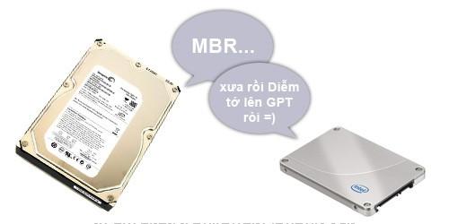 Có phải ổ cứng GPT chạy Windows 8 nhanh hơn MBR?