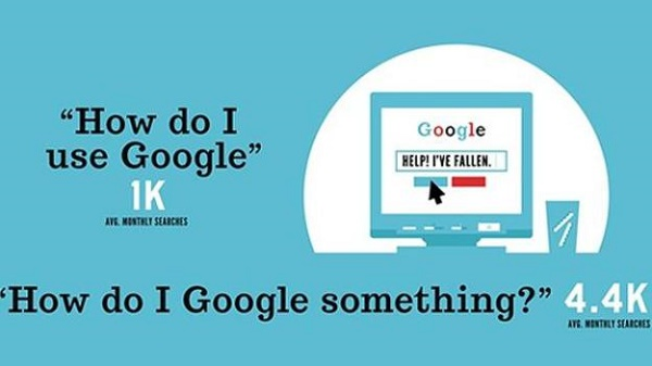 """Những từ khóa kỳ quặc được """"Google"""" nhiều nhất"""