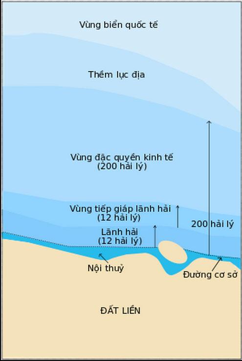 Vùng đặc quyền kinh tế theo Công ước Liên Hợp Quốc về Luật Biển