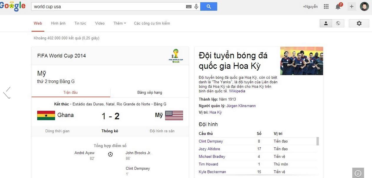 Từ khóa về World Cup được tìm kiếm nhiều nhất tại Việt Nam