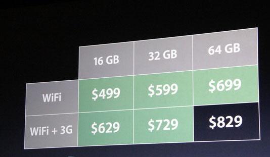 Điều người dùng mong muốn nhất ở iPad 3