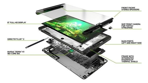 Được thiết kế để mang tới trải nghiệm game di động tuyệt đỉnh hết mức có thể trên tablet, chiếc tablet SHIELD của NVIDIA vừa có cấu hình mạnh mẽ, vừa có khả năng stream (phát) game từ PC hoặc các dịch vụ đám mây của NVIDIA.