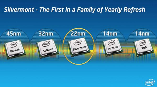 Intel muốn giảm giá smartphone xuống tới mức 50 USD bằng SoC SoFIA