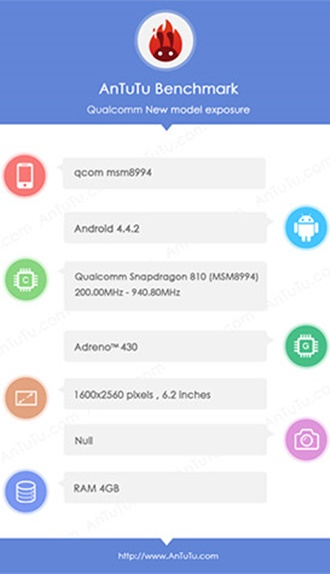 """Qualcomm thử nghiệm SoC """"khủng"""" Snapdragon 810 trên phablet"""