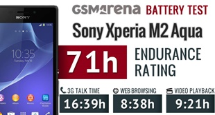 Pin Xperia M2 Aqua xấp xỉ Xperia M2