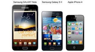 Kích thước màn hình smartphone lý tưởng là 4 - 4,5 inch