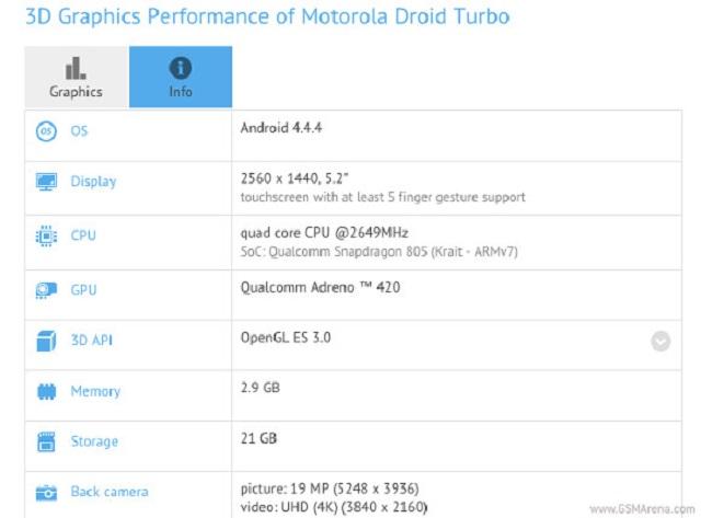 """Phablet Motorola để lộ cấu hình """"khủng"""""""