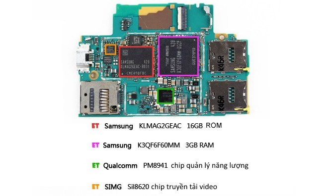 Khám phá linh kiện bên trong Sony Xperia Z3