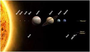 """Sao Diêm Vương được cân nhắc trở lại về tên gọi """"hành tinh"""""""