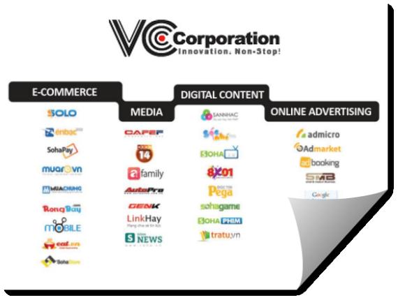 VCCorp có dấu hiệu bị phá hoại từ nội bộ?