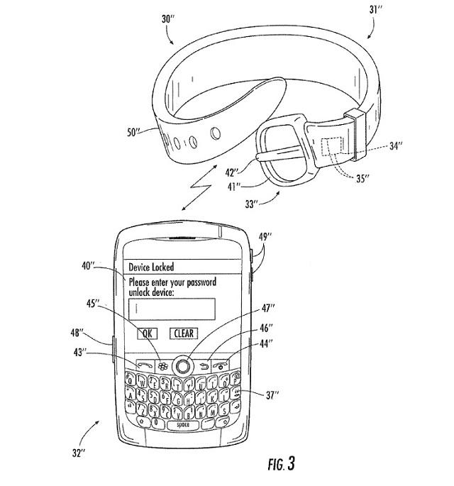 BlackBerry nhận bằng sáng chế mở điện thoại qua thiết bị đeo