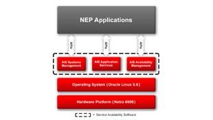 Tối ưu dịch vụ bằng thiết bị đảm bảo độ sẵn sàng của Oracle