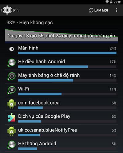 Hệ điều hành Android là gì, vì sao ngốn pin?
