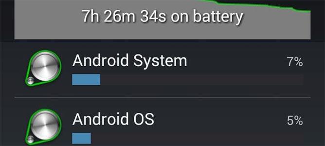 """""""Hệ điều hành Android"""" là gì, vì sao ngốn pin?"""