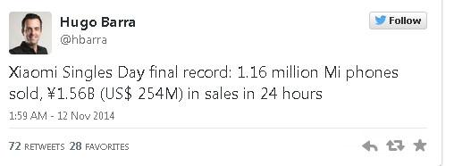 Xiaomi bán được 1,16 triệu chiếc smartphone trong ngày Singles Day