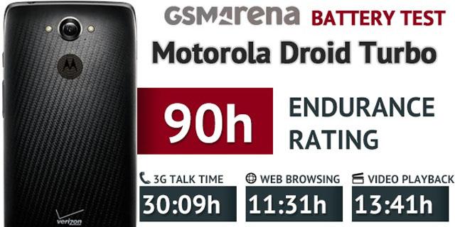 Pin Motorola Droid Turbo đủ dùng cho gần 4 ngày