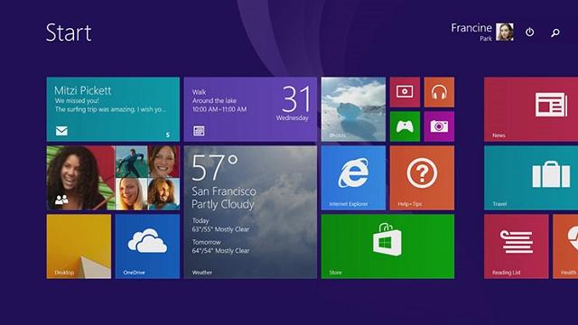"""Các cải tiến dành cho người dùng chuột và bàn phím trên Windows 8.1 cũng như """"cái chết"""" của Windows XP vào tháng 4 vừa qua đã tạo cơ hội cho hệ điều hành mới nhất của Microsoft vươn lên vị trí thứ 3."""
