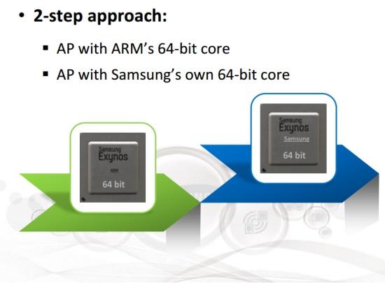 Note 5 có thể sẽ chuyển sang sử dụng một loại GPU (chip đồ họa) được thiết kế mới hoàn toàn, thay vì tiếp tục sử dụng vi xử lý đồ họa Mali của ARM như hiện nay.