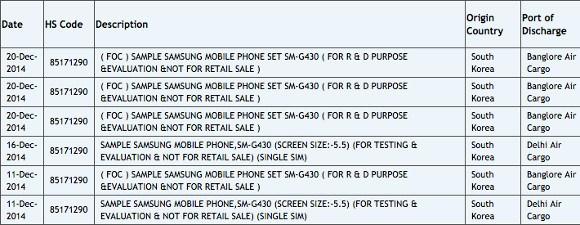 Samsung sắp ra smartphone SM-G430 cạnh tranh trực tiếp với Apple iPhone 6 Plus