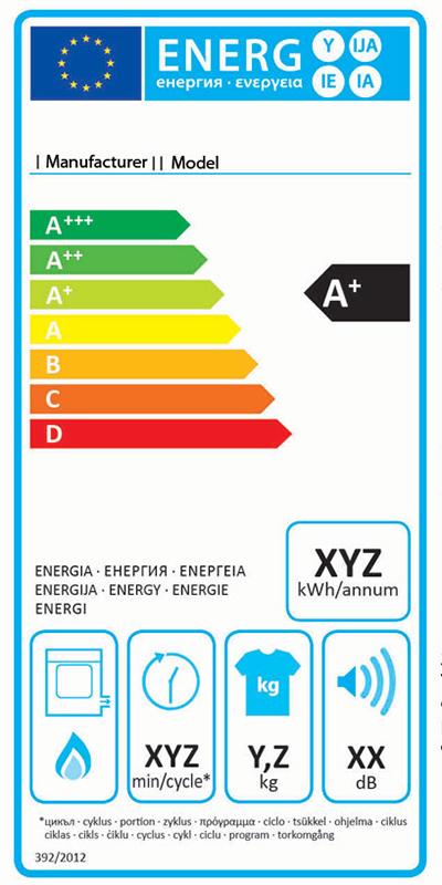 nhãn năng lượng châu Âu