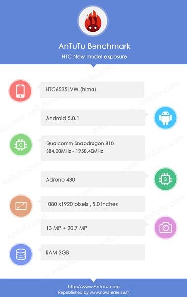 Sau khi lộ diện cấu hình tương đối đầy đủ, bức ảnh chính thức đầu tiên của HTC Hima cũng đã xuất hiện trong ngày hôm nay.