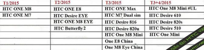 Lộ trình cập nhật Lollipop cho các smartphone của HTC
