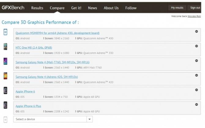 Lộ điểm benchmark của Adreno 430