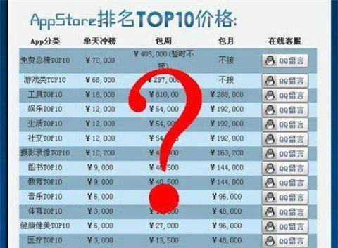 Kiểm soát tốp ứng dụng App Store, nghề hốt bạc ở Trung Quốc