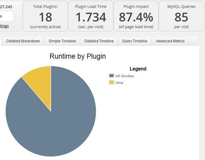 Hàng triệu website sử dụng mã nguồn WordPress đối diện nguy cơ bảo mật do Plug-in WP-Slimstat