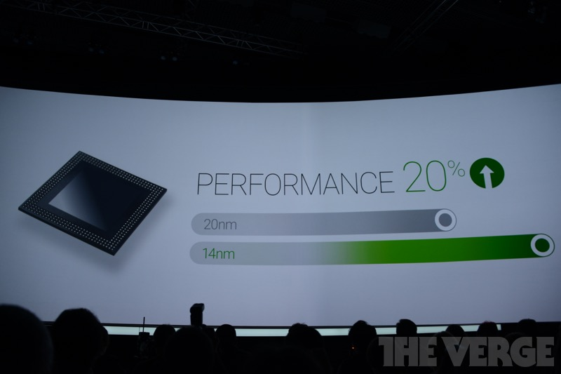 chip trên Samsung Galaxy S6
