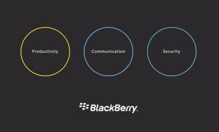 Bộ ứng dụng đa nền tảng BlackBerry Experience Suite chính thức ra mắt