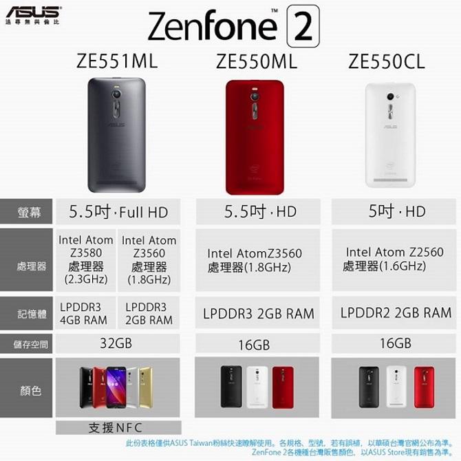ASUS công bố giá Zenfone 2 tại Đài Loan, giá rẻ hơn tin đồn