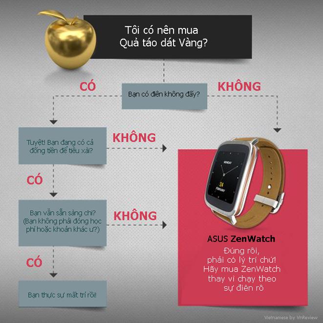 Asus: có mất trí mới mua Apple Watch