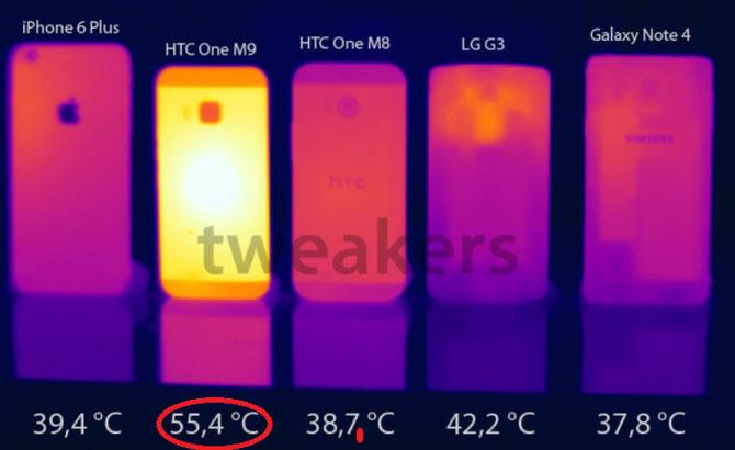 Nhiệt độ bề mặt HTC One M9 trong khi chạy lên tới 55,4 độ C