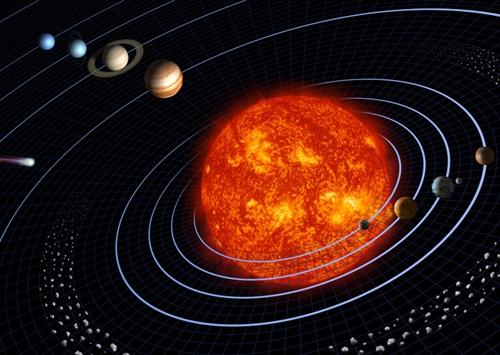 Kết quả hình ảnh cho hệ mặt trời