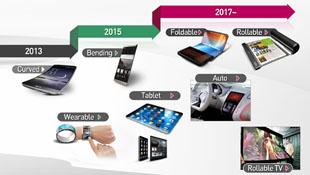 LG công bố lộ trình công nghệ màn hình đến năm 2017