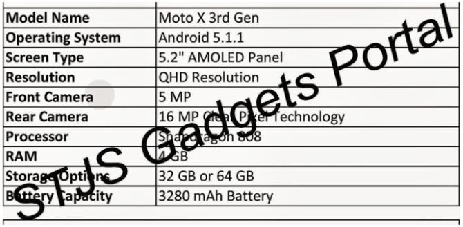 Lộ thông số Motorola Moto X thế hệ thứ ba