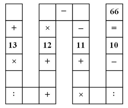 Bài toán lớp 3 thách đố cả tiến sĩ
