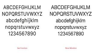 Apple chuẩn bị đổi font chữ trong iOS 9, OS X 10.11