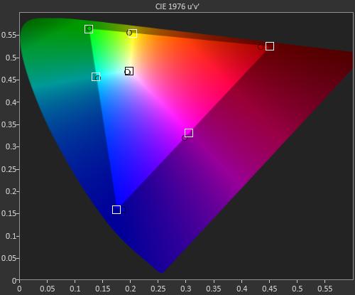 Không gian màu máy iphone 6Plus