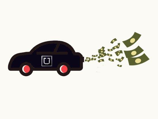 Uber bi