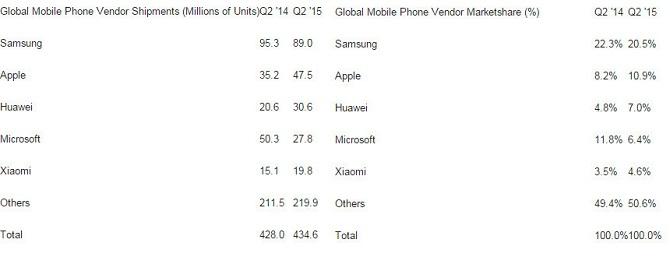 Chi phí chống hàng giả của Alibaba đã vượt quá 1 tỷ Nhân Dân Tệ