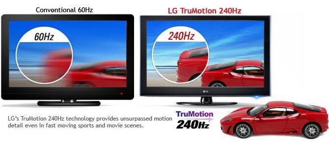 Nhiều nhà sản xuất dối trá về tần số quét trên TV 4K