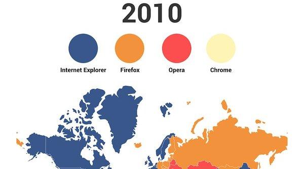 Quá trình 'di cư' các trình duyệt web từ 2008 - 2015