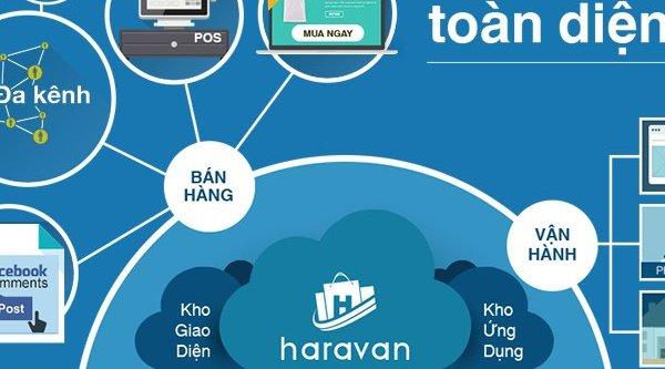 Haravan - Khởi nghiệp kinh doanh online với chi phí thấp